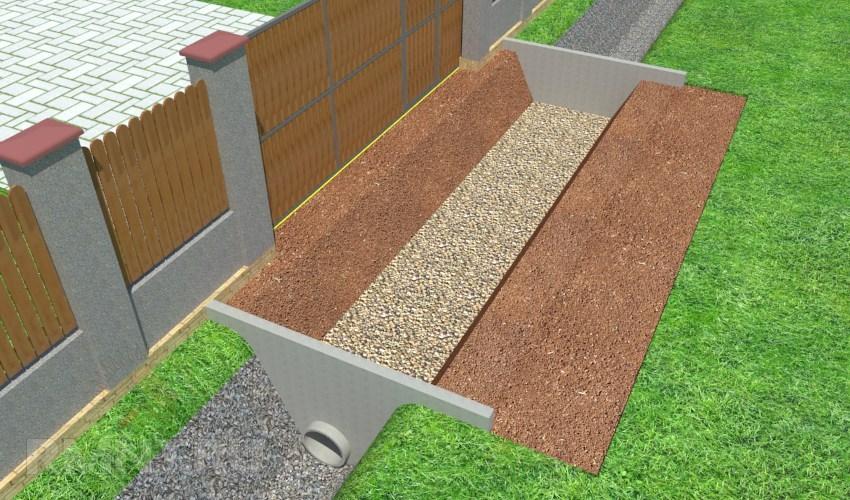 Accés al recinte: solucions d'arranjament modern